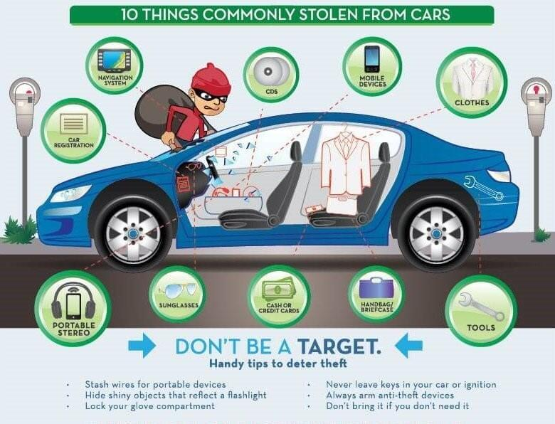 10 things commonly stolen from cars